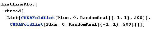 List Line Plot Code